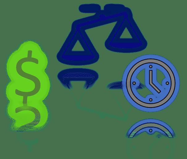 SaaS Benefits: money sign, scale, clock