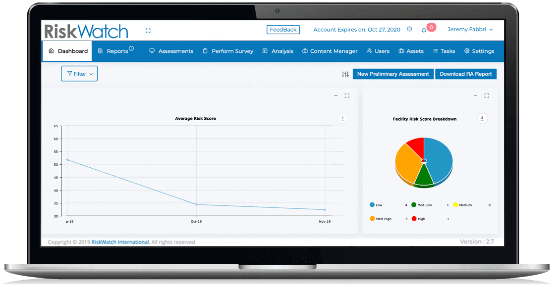RiskWatch Risk Assessment Dashboard