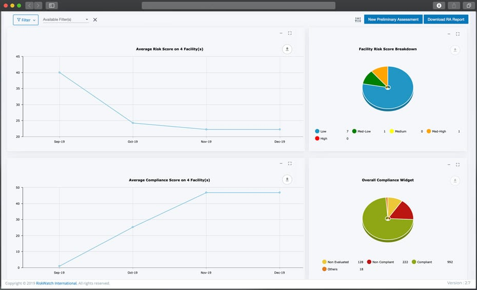 SecureWatch assessment dashboard