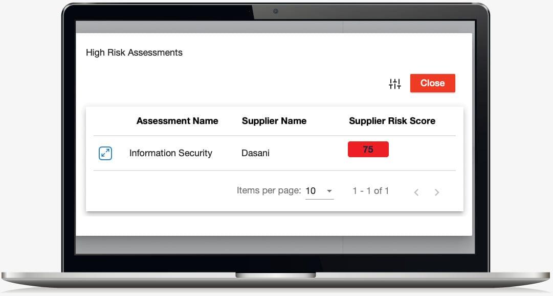 High risk assessment filter