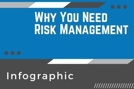 Why You Need Risk Management