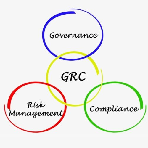 GRC defined